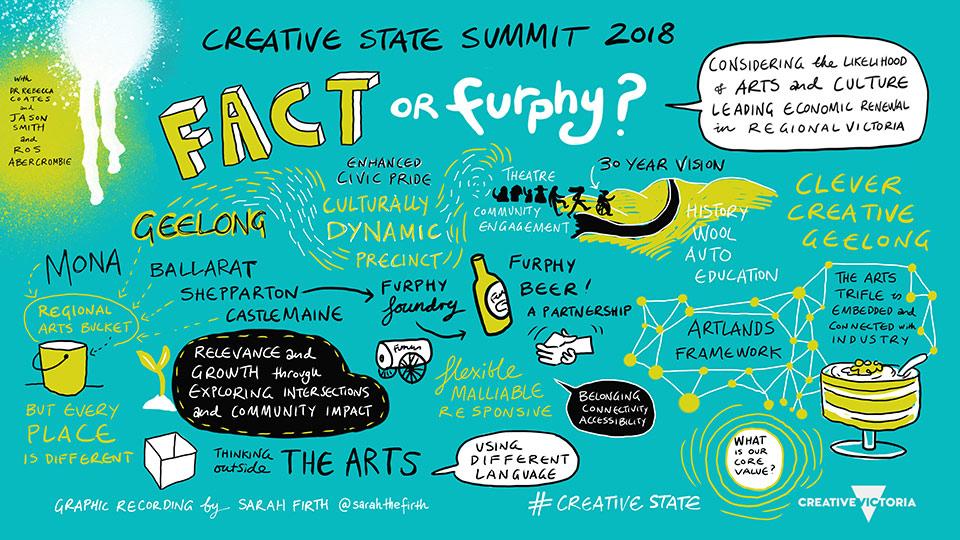 Creative State Summit